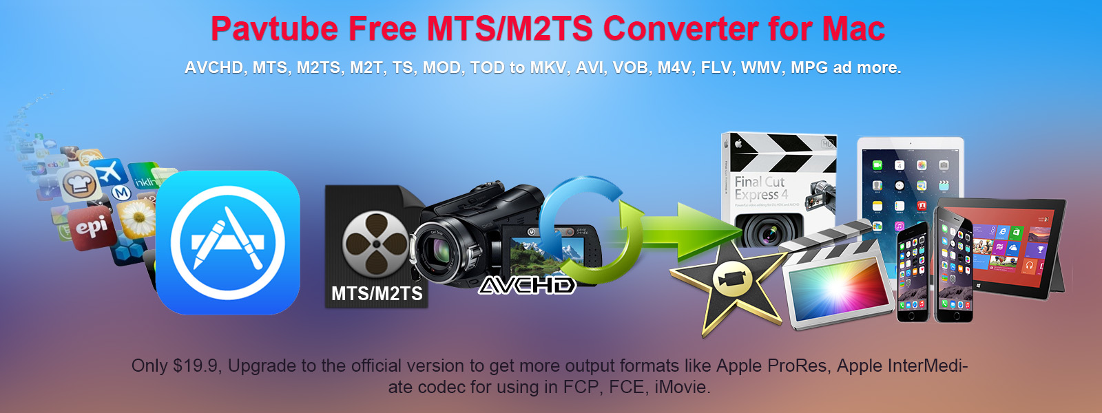 Free AVCHD Converter for Mac