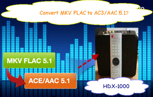 mkv-flac-to-ac3