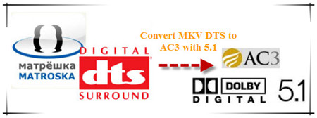 converting-mkv-dts-to-ac3