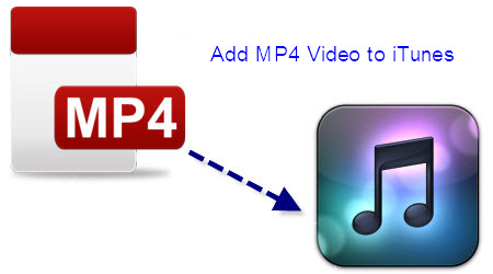 add mp4 video to iTunes